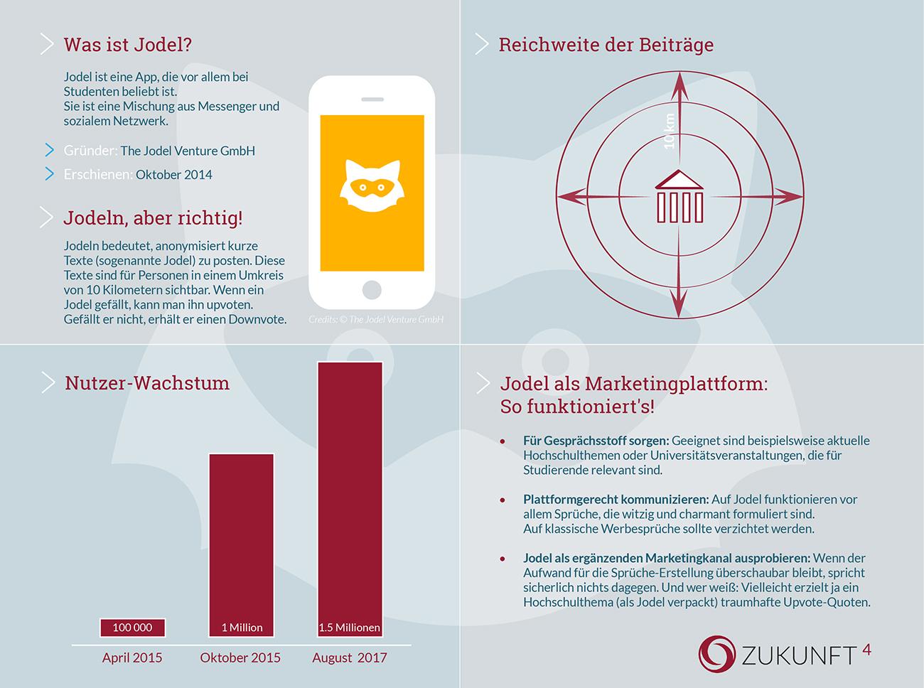 Die Jodel App im Überblick